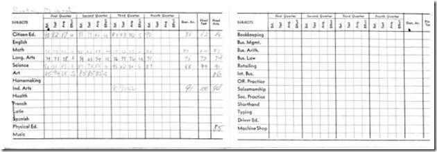 ArtifactsReportCard07_20081015